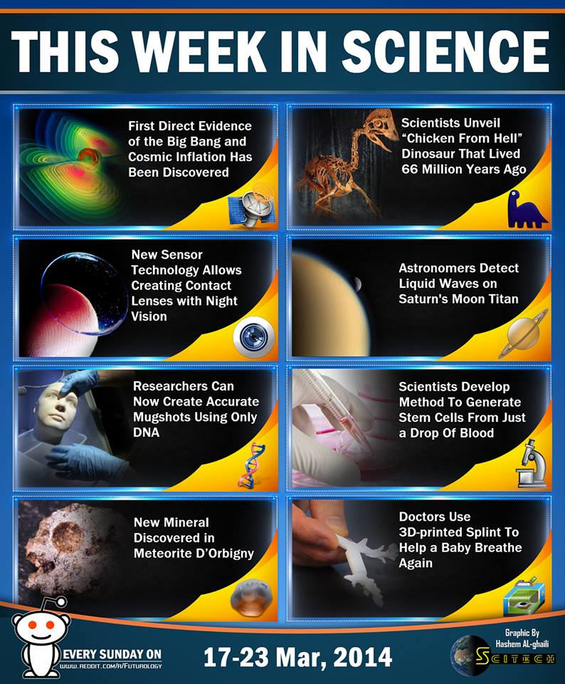 This week's This Week in Science posting