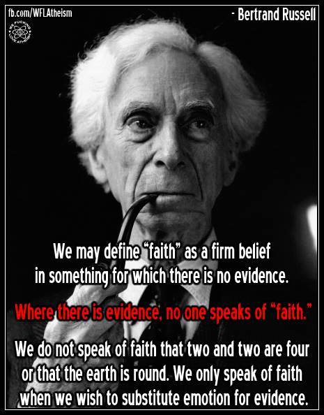 Bertrand Russell on beliefs